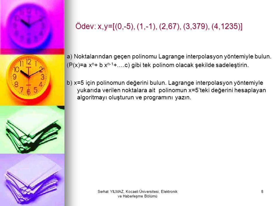 Ödev: x,y=[(0,-5), (1,-1), (2,67), (3,379), (4,1235)]
